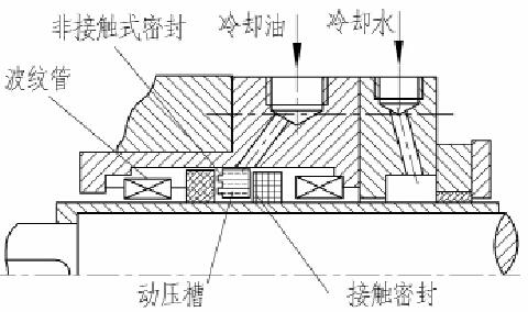 新型双端面波纹管机械密封结构示意