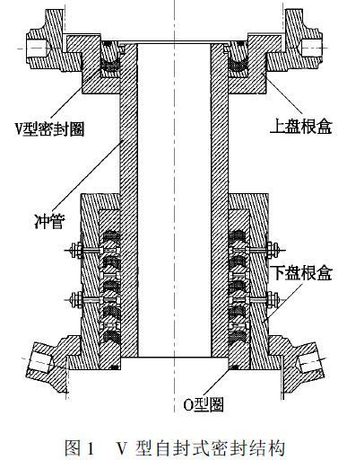 型自封式密封结构