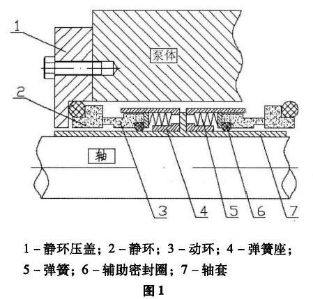 0-315型泵的密封结构图