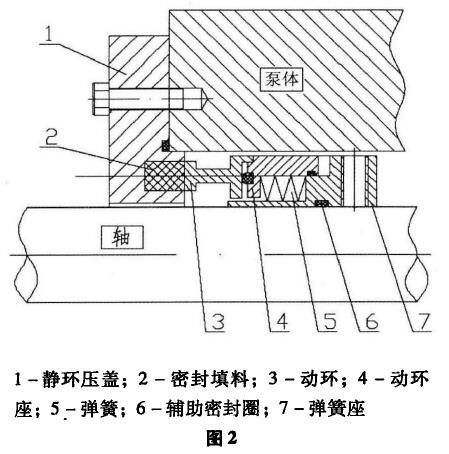 机械密封改造后的密封结构图