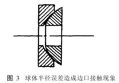 图3 球体半径误差造成边口接触现象