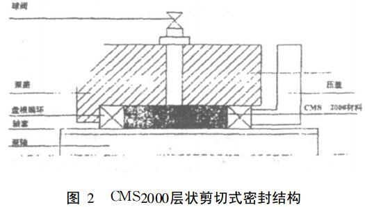 进口密封材料在离心泵中的应用
