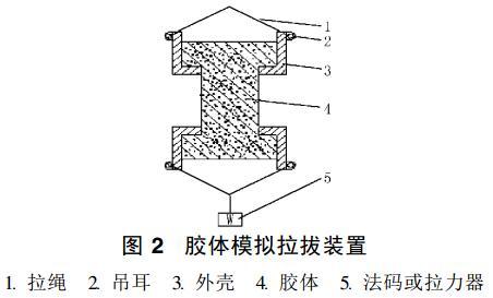 图 2 胶体模拟拉拔装置