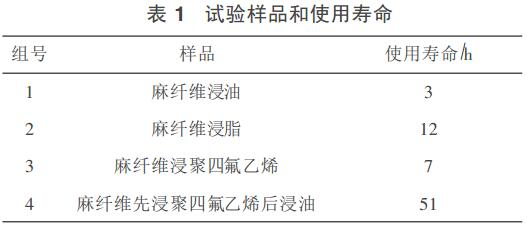 表 1 试验样品和使用寿命