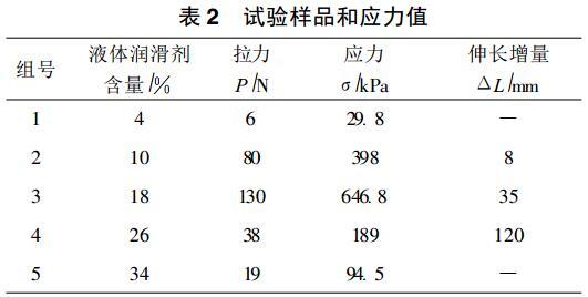 表 2 试验样品和应力值