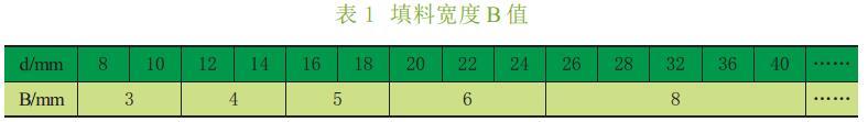 表 1 填料宽度 B 值
