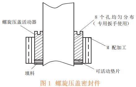 图 1 螺旋压盖密封件