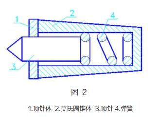 弹簧顶针体图2