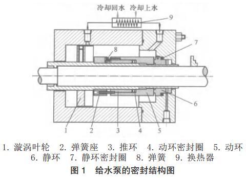 图1 给水泵的密封结构图